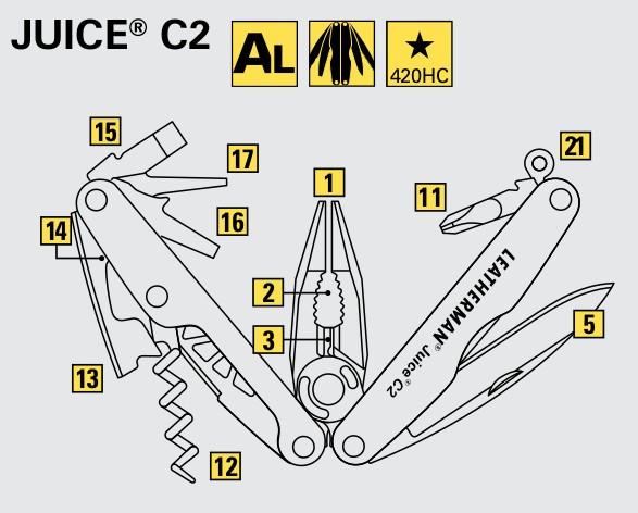 Pince outil multifonctions Juice C2 Jaune